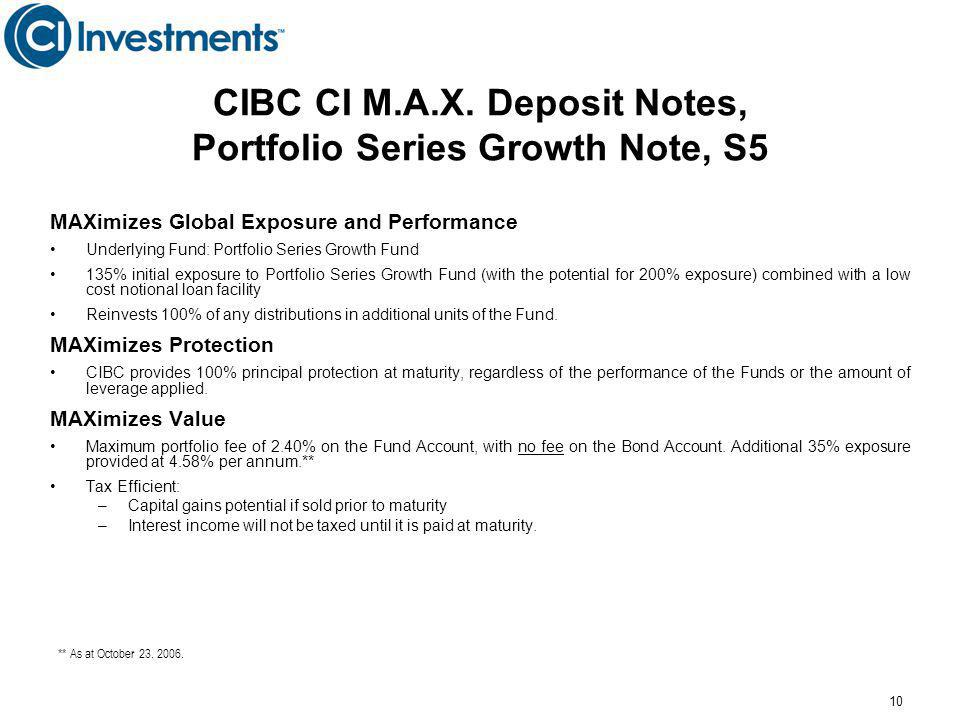 CIBC CI M.A.X. Deposit Notes, Portfolio Series Growth Note, S5
