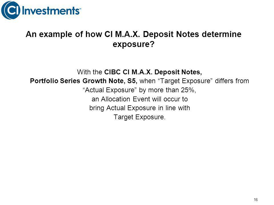 An example of how CI M.A.X. Deposit Notes determine exposure