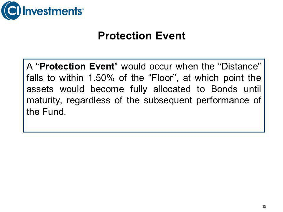 Protection Event