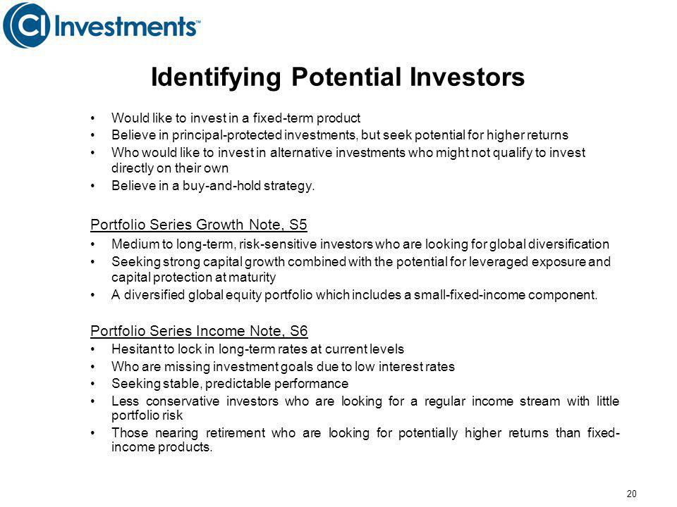 Identifying Potential Investors