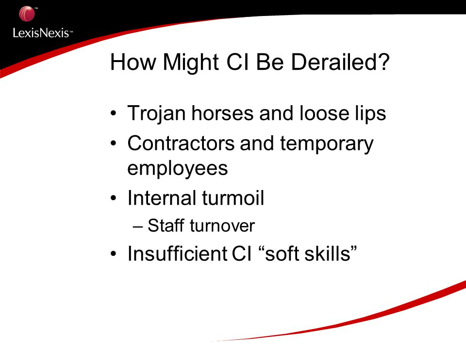How Might CI Be Derailed