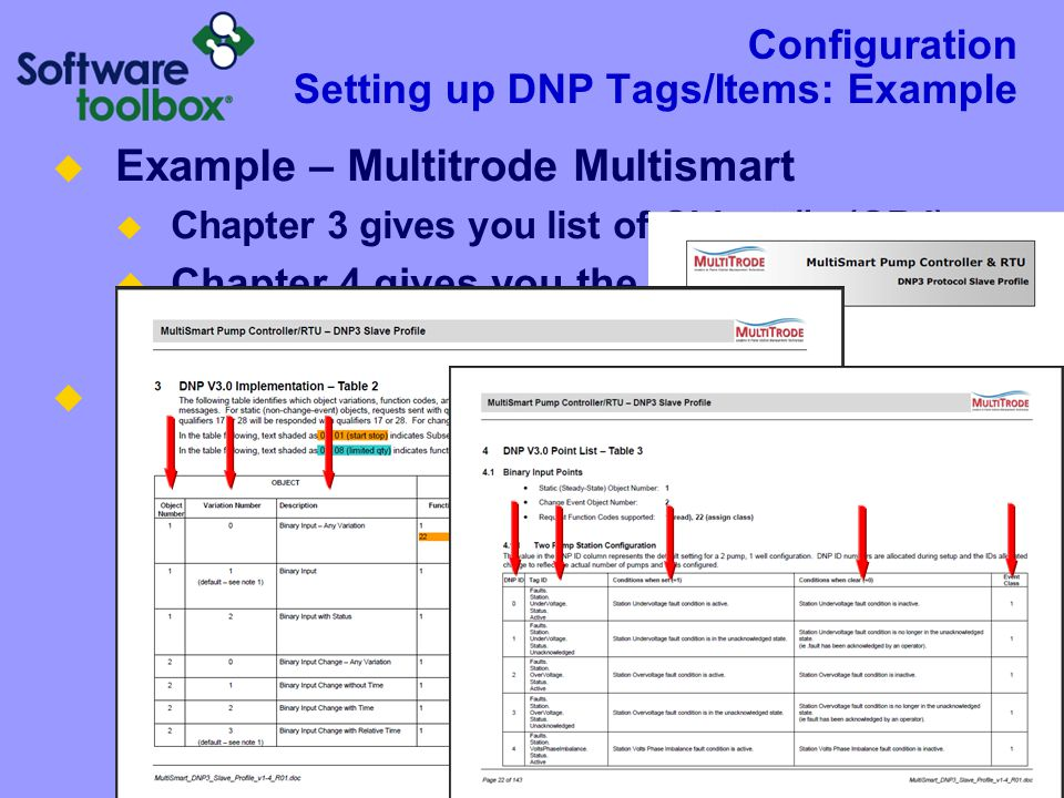 Configuration DNP Addressing Examples