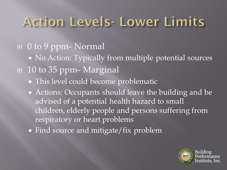 Action Levels- Lower Limits