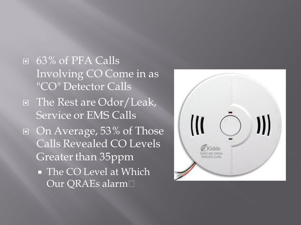 63% of PFA Calls Involving CO Come in as CO Detector Calls