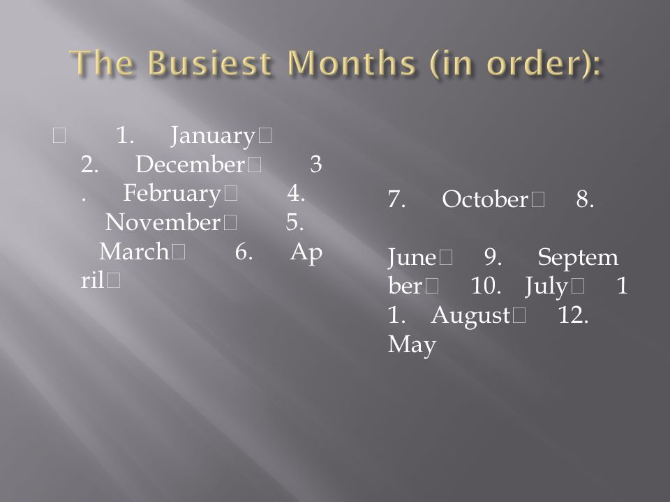 The Busiest Months (in order):