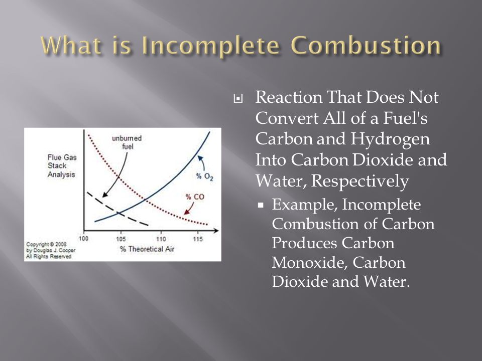 What is Incomplete Combustion