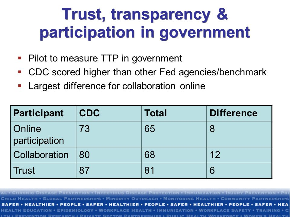 Trust, transparency & participation in government