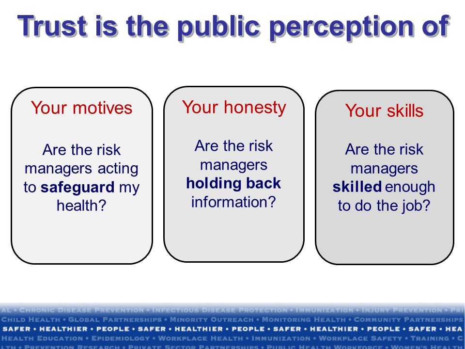 Trust is the public perception of