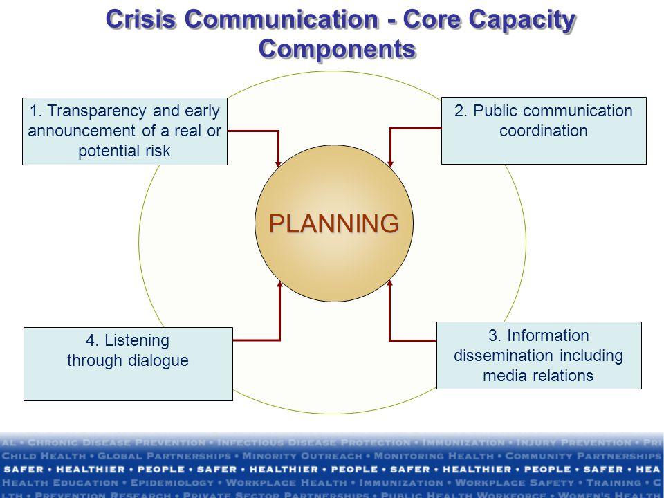 Crisis Communication - Core Capacity Components