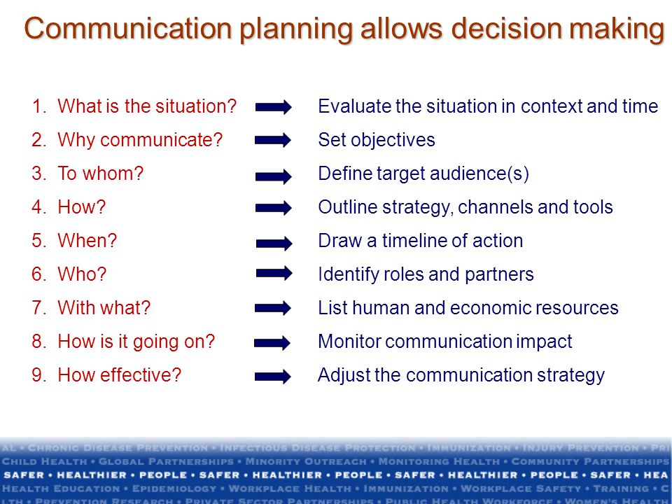Communication planning allows decision making