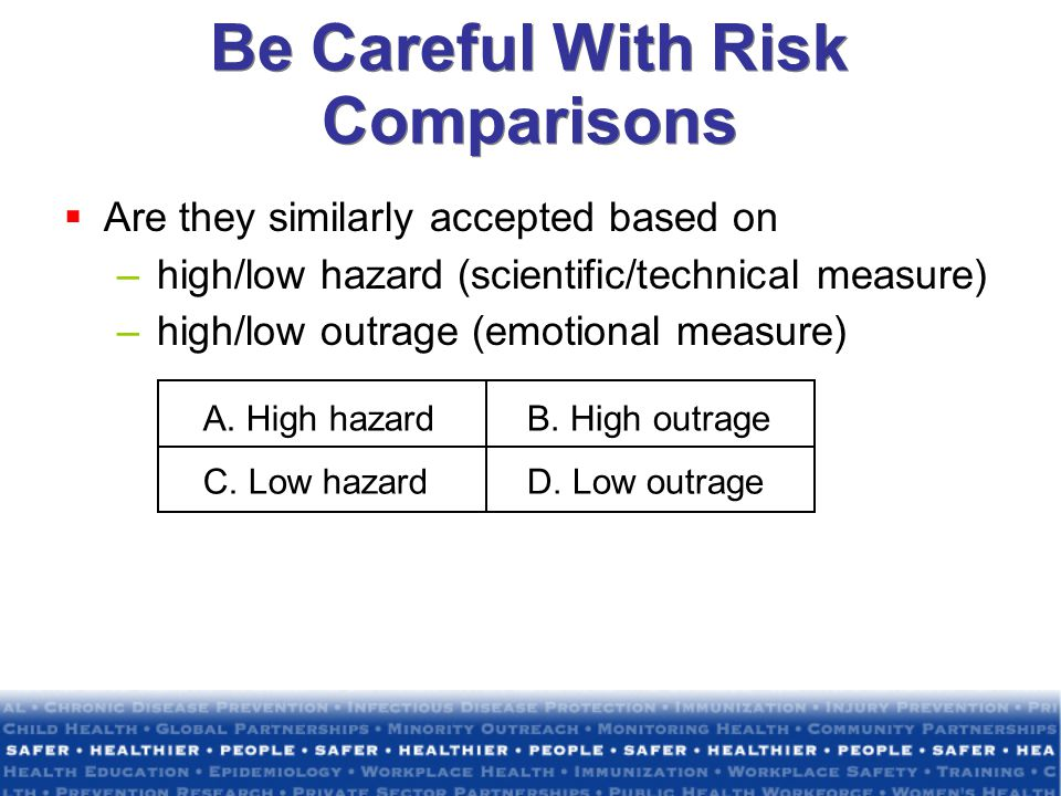 Be Careful With Risk Comparisons