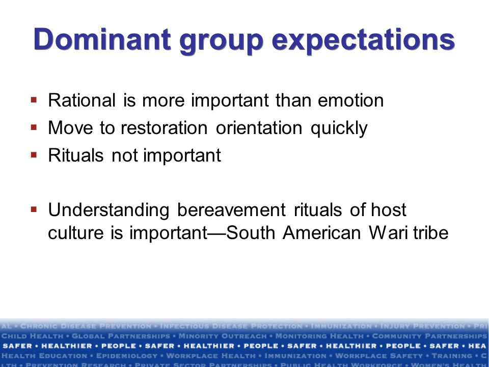 Dominant group expectations