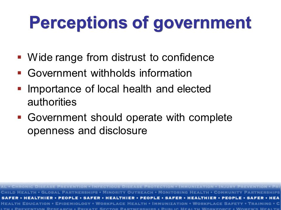 Perceptions of government