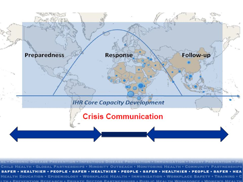 IHR communication core capacity requires building up a communication plan and system during crises