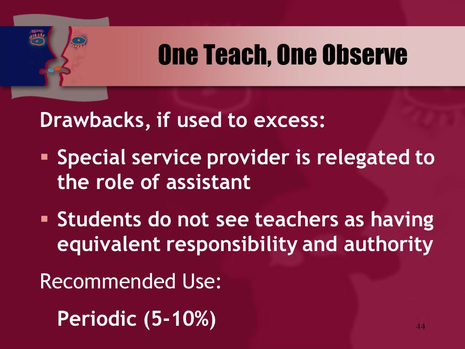 One Teach, One Observe Drawbacks, if used to excess: