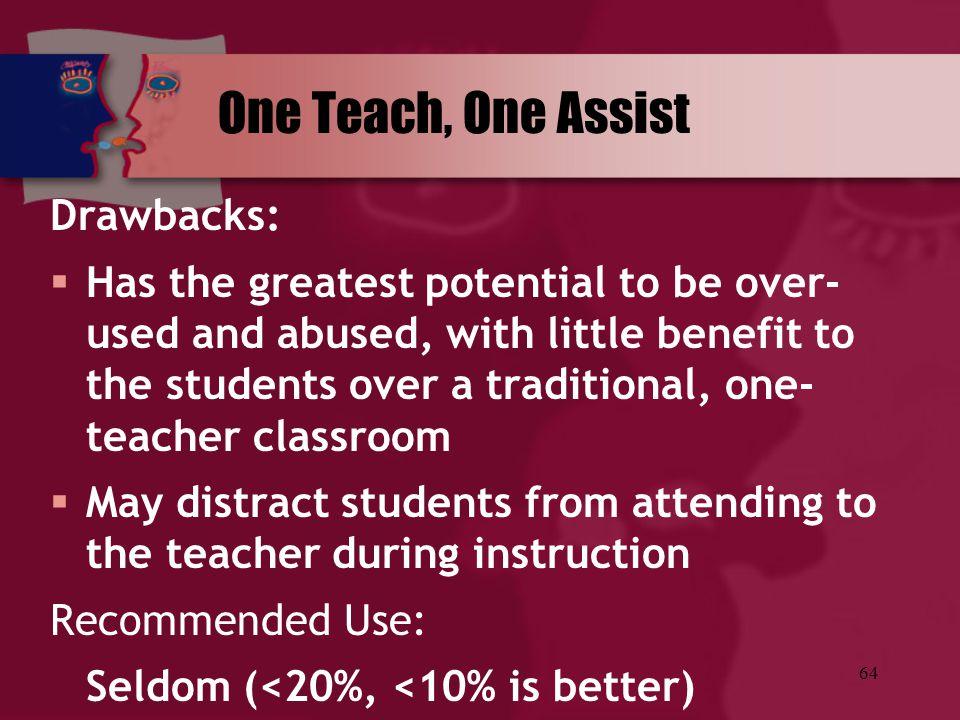 One Teach, One Assist Drawbacks: