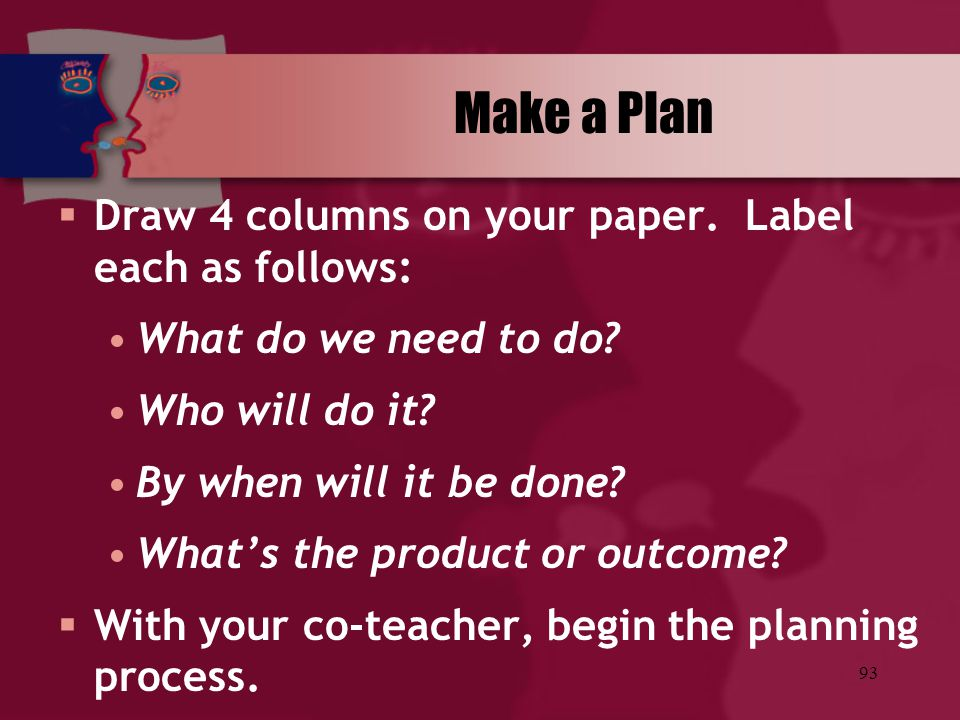 Make a Plan Draw 4 columns on your paper. Label each as follows: