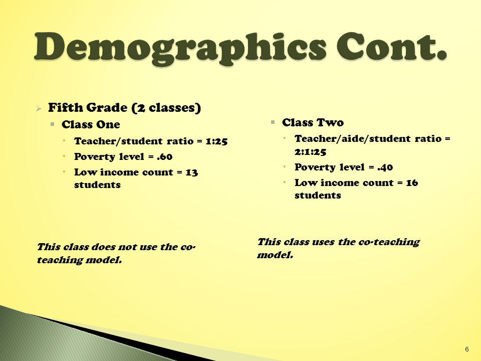 Demographics Cont. Fifth Grade (2 classes) Class One Class Two