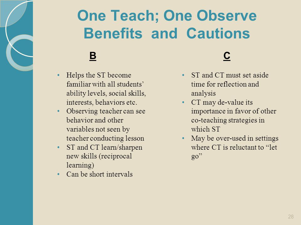 One Teach; One Observe Benefits and Cautions