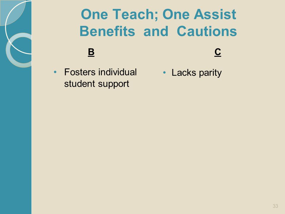 One Teach; One Assist Benefits and Cautions
