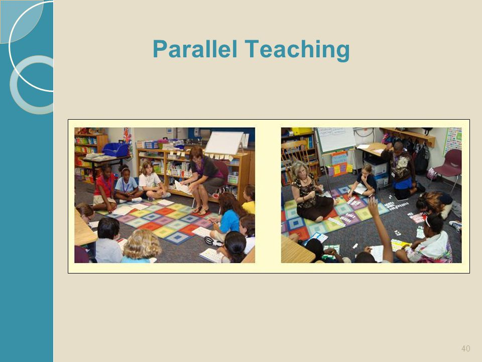 Parallel Teaching Picture from: http://edtech21534.blogspot.com/2012/05/co-teaching-parallel-teaching.html.