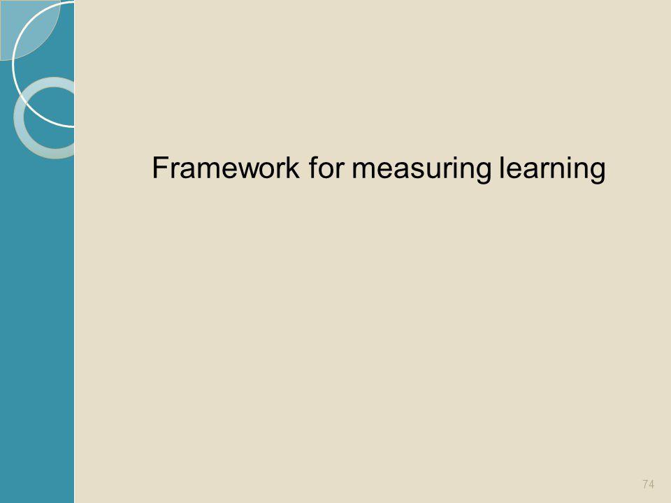 Framework for measuring learning