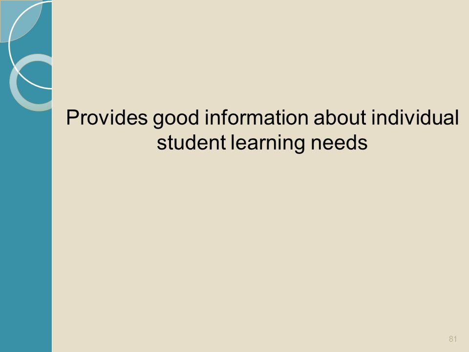 Provides good information about individual student learning needs