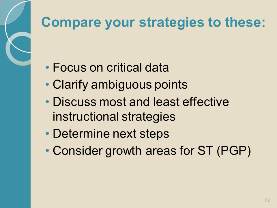 Compare your strategies to these: