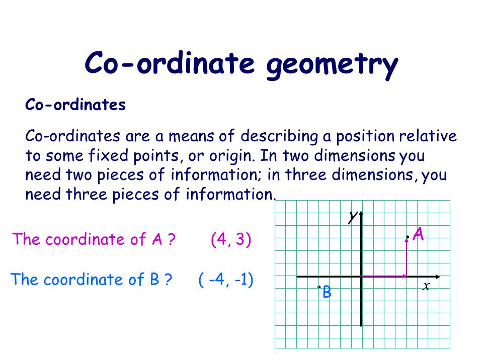 Co-ordinate geometry A Co-ordinates