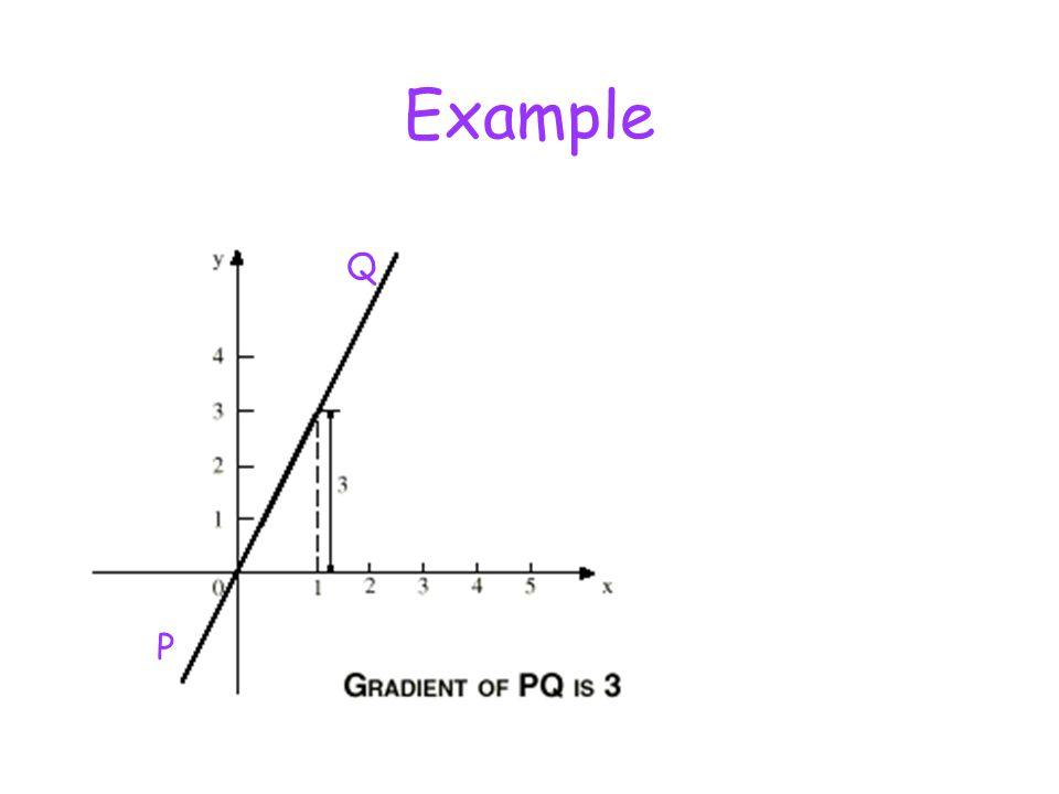 Example Q P