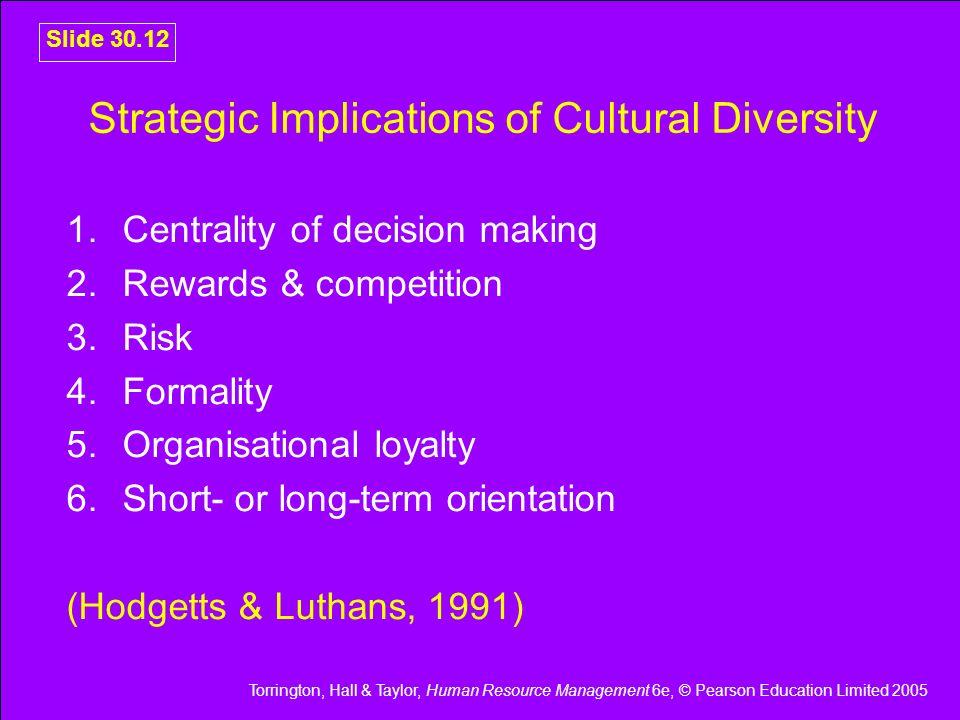 Strategic Implications of Cultural Diversity