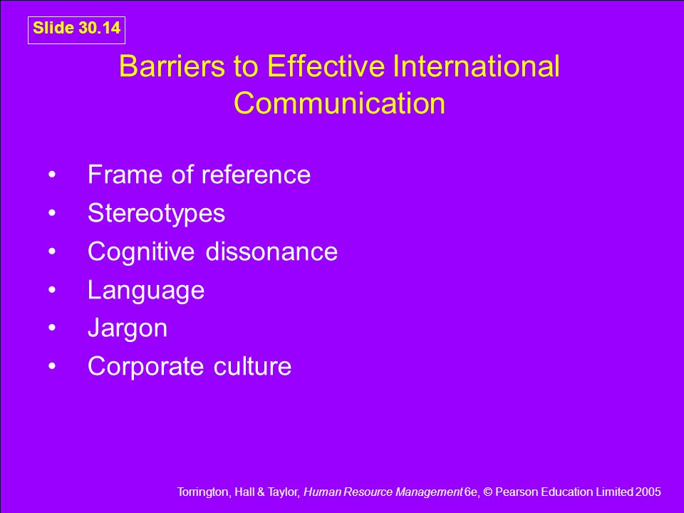 Barriers to Effective International Communication