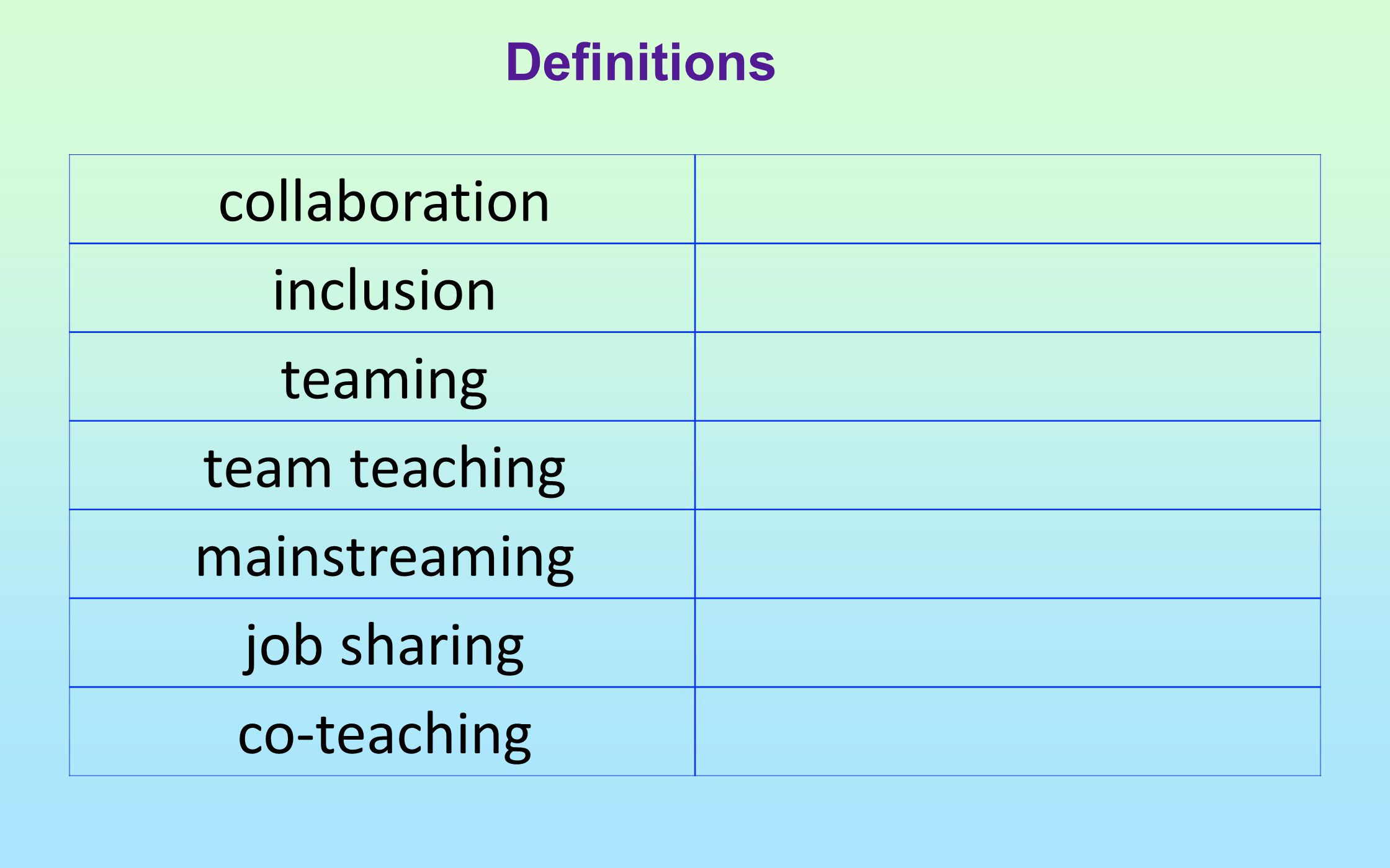 Collaborative Teaching Define ~ Collaborate definition create a flyer for free
