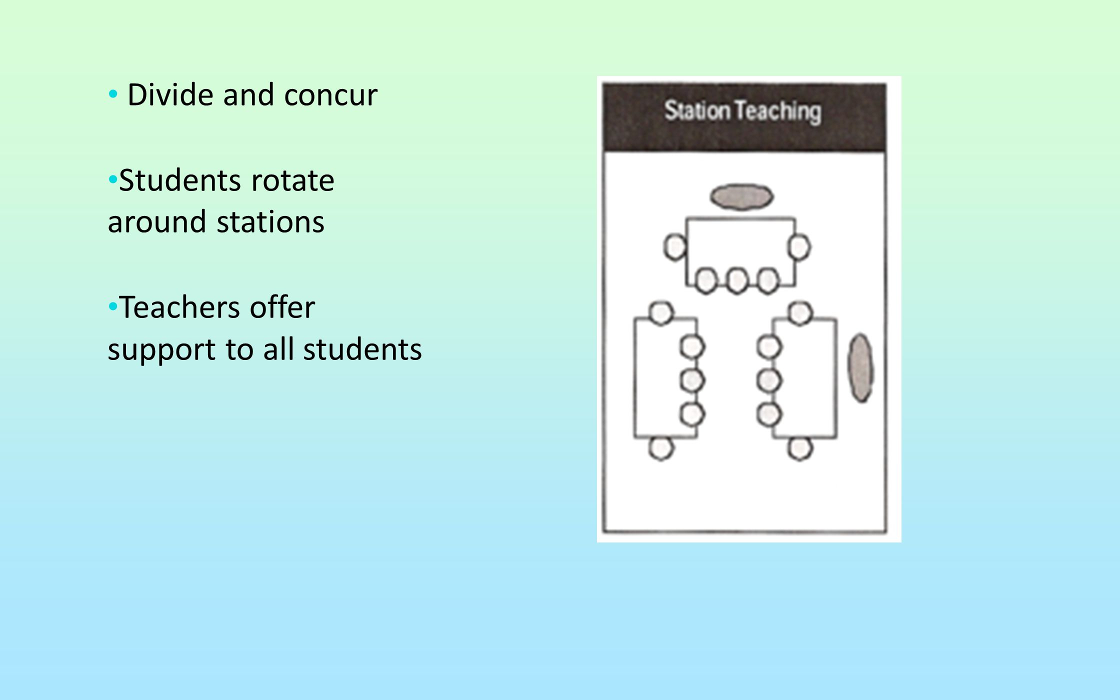 Students rotate around stations