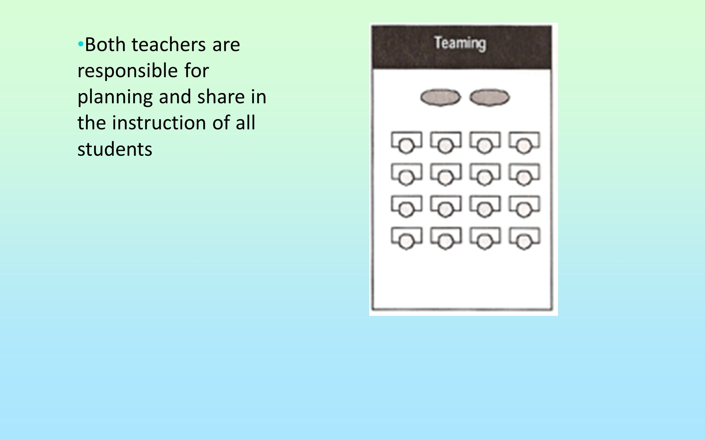 Both teachers are responsible for planning and share in the instruction of all students