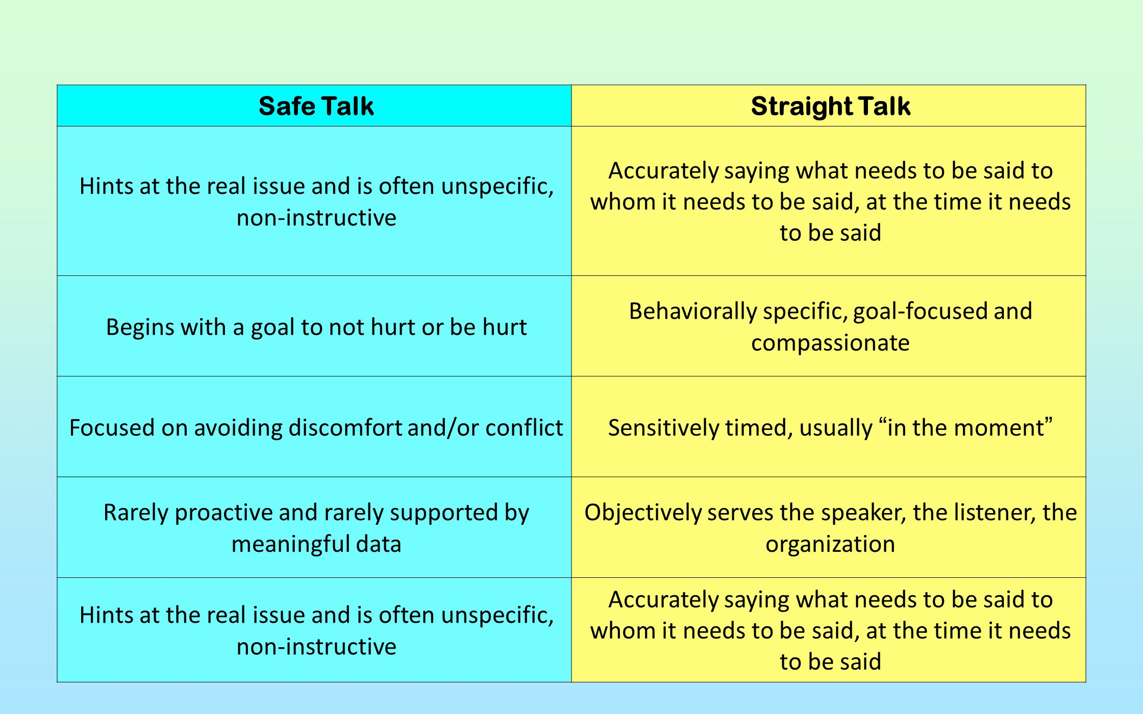 Safe Talk Straight Talk