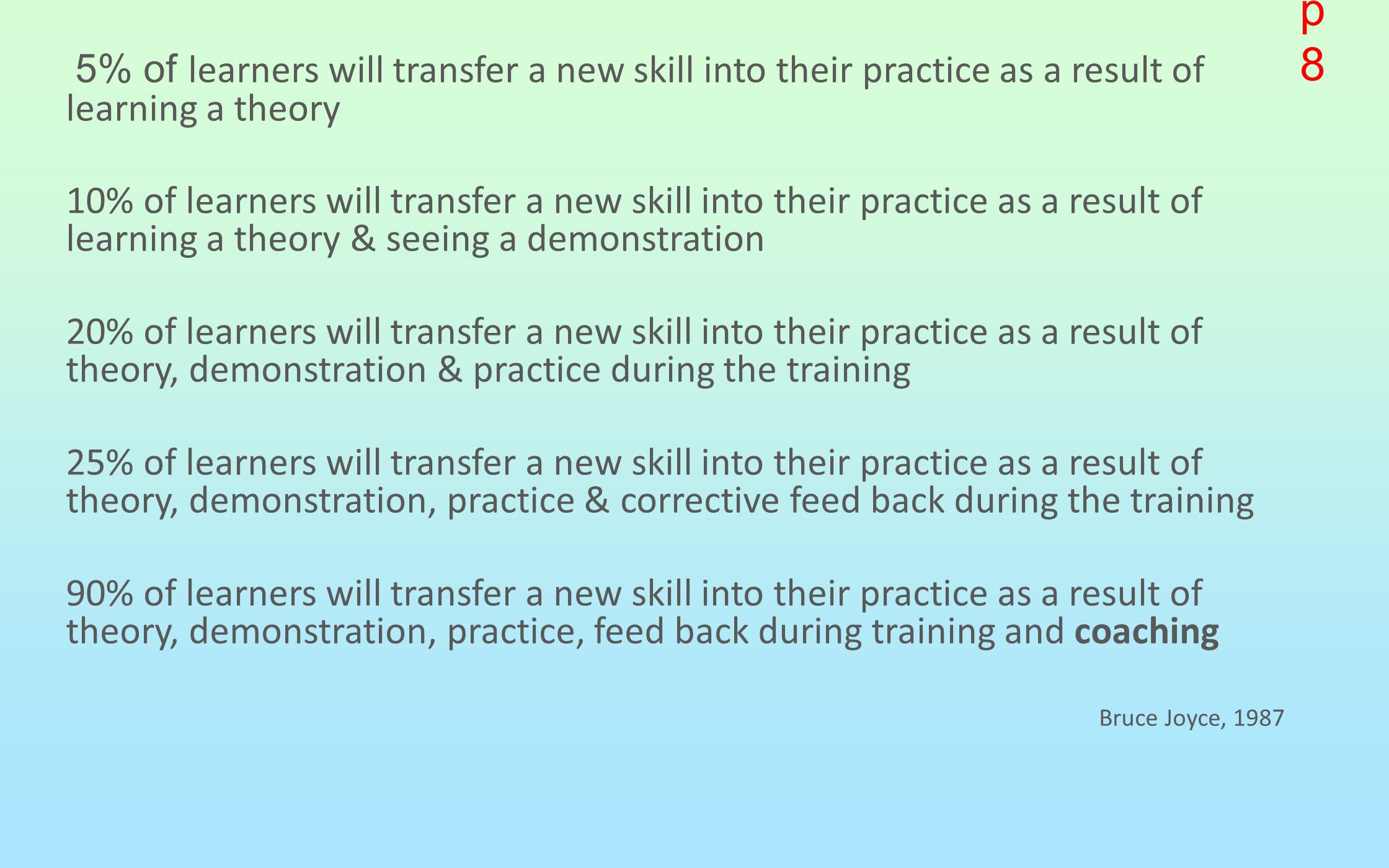 p8 5% of learners will transfer a new skill into their practice as a result of learning a theory.