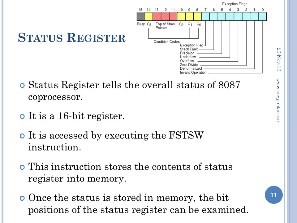 Status Register 20-Nov-10. Status Register tells the overall status of 8087 coprocessor. It is a 16-bit register.