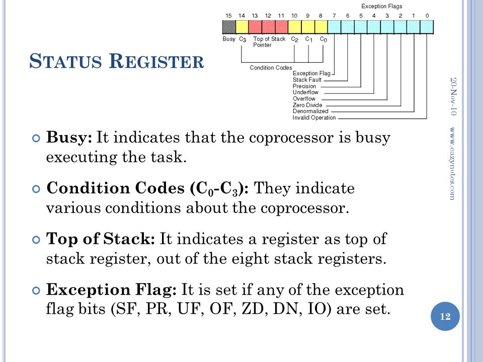 Status Register 20-Nov-10. Busy: It indicates that the coprocessor is busy executing the task.