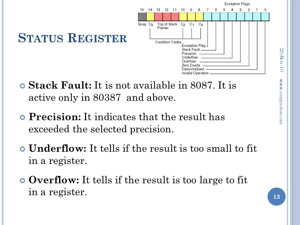 Status Register 20-Nov-10. Stack Fault: It is not available in 8087. It is active only in 80387 and above.