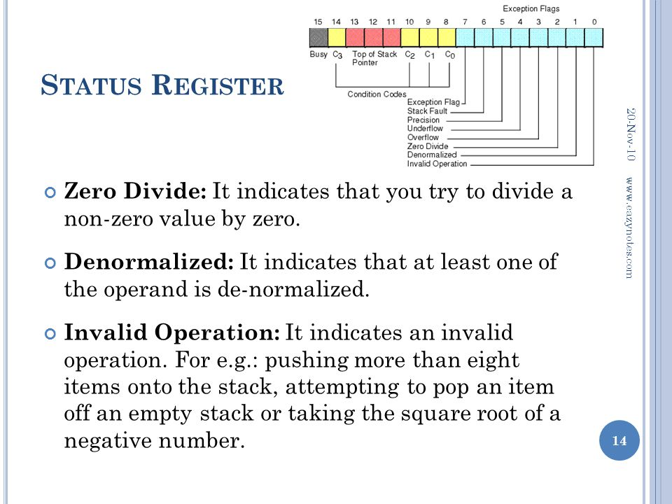 Status Register 20-Nov-10. Zero Divide: It indicates that you try to divide a non-zero value by zero.