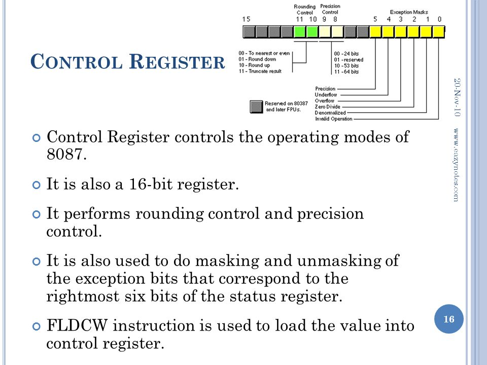 Control Register 20-Nov-10. Control Register controls the operating modes of 8087. It is also a 16-bit register.