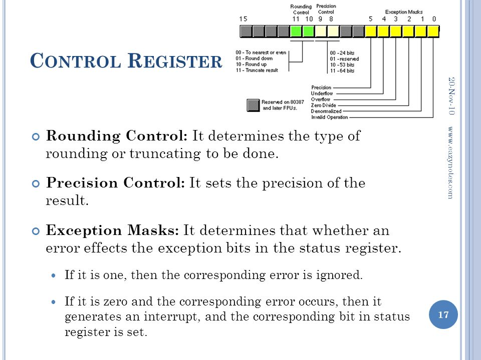 Control Register 20-Nov-10. Rounding Control: It determines the type of rounding or truncating to be done.