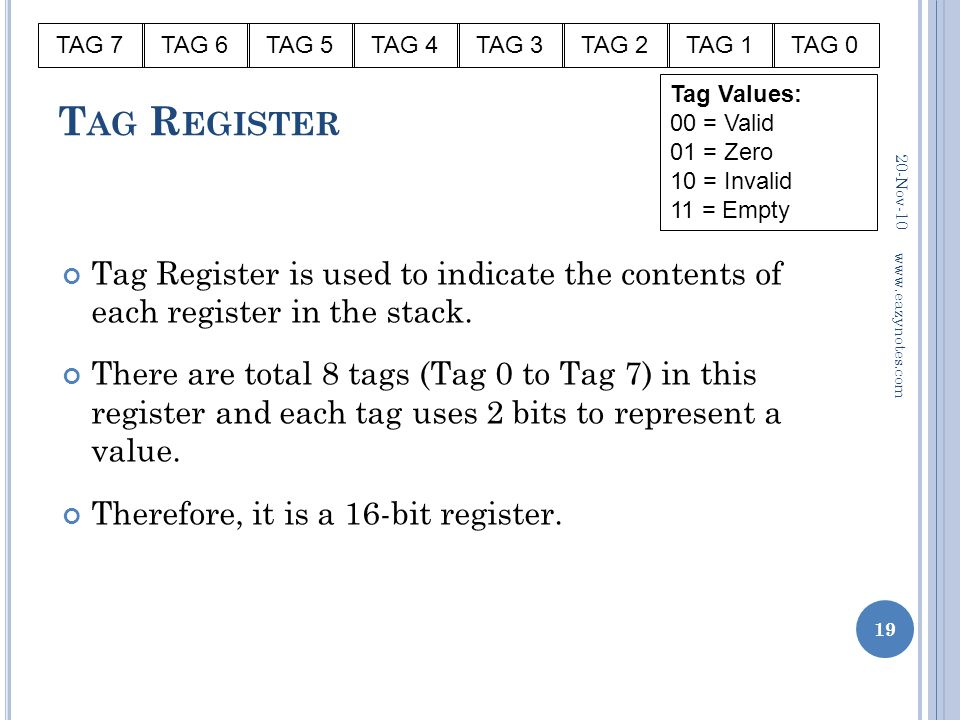 Tag Values: 00 = Valid. 01 = Zero. 10 = Invalid. 11 = Empty. TAG 7. TAG 6. TAG 5. TAG 4. TAG 3.