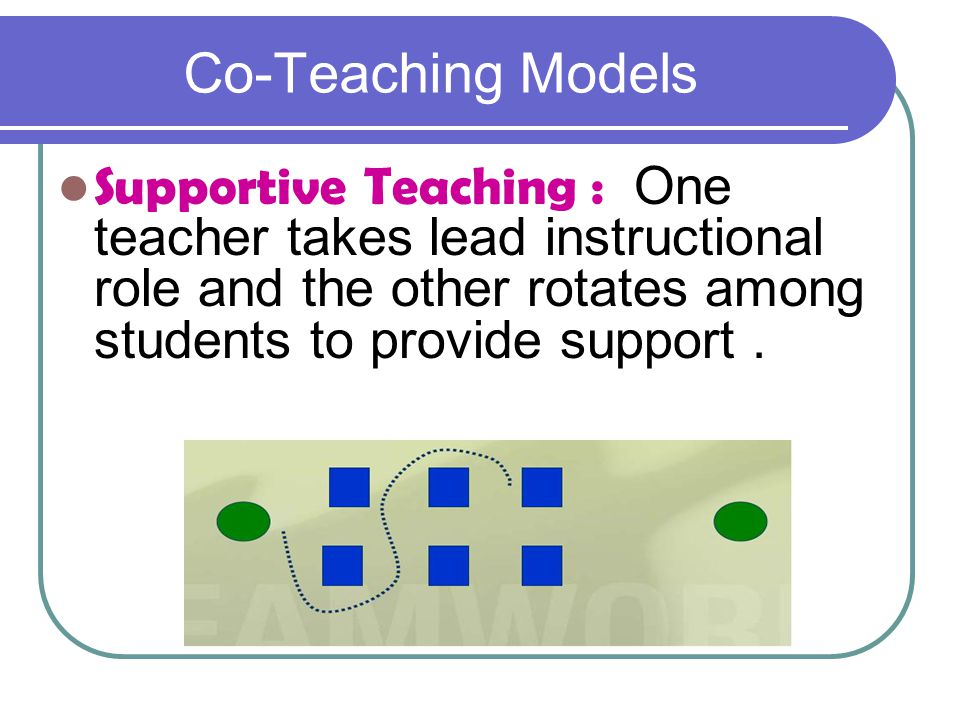 Co-Teaching Models Supportive Teaching : One teacher takes lead instructional role and the other rotates among students to provide support .