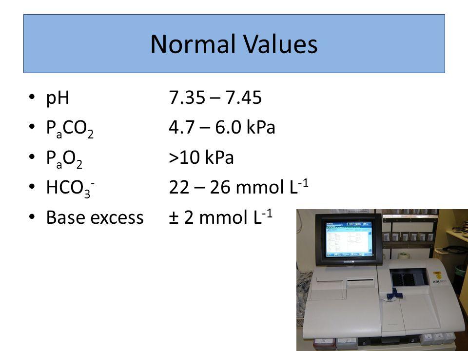 Normal Values pH 7.35 – 7.45 PaCO2 4.7 – 6.0 kPa PaO2 >10 kPa