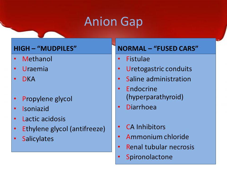 Anion Gap HIGH – MUDPILES NORMAL – FUSED CARS Methanol Uraemia DKA