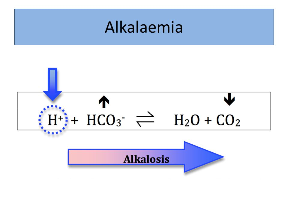 Alkalaemia Alkalosis: