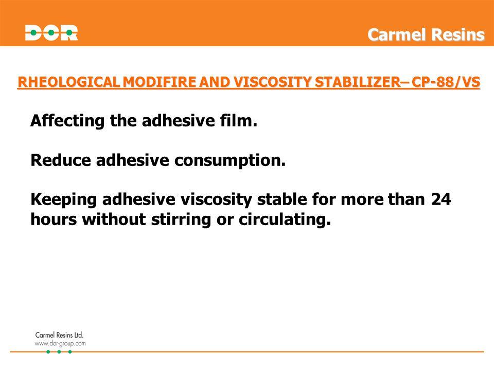 RHEOLOGICAL MODIFIRE AND VISCOSITY STABILIZER– CP-88/VS