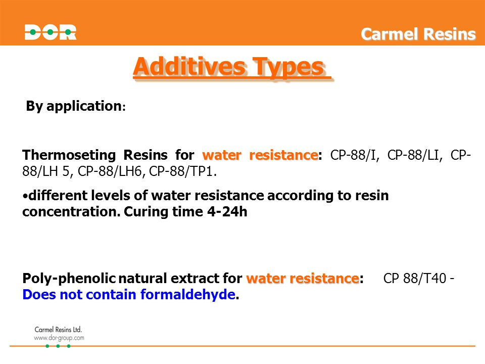 Additives Types Carmel Resins By application:
